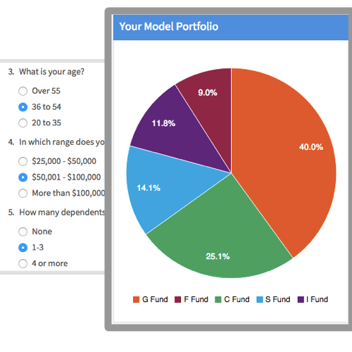 Stress Test Your Portfolio: An Investment Management Resource For